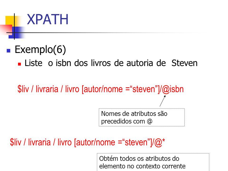 XPATH Exemplo(6) $liv / livraria / livro [autor/nome = steven ]/@isbn